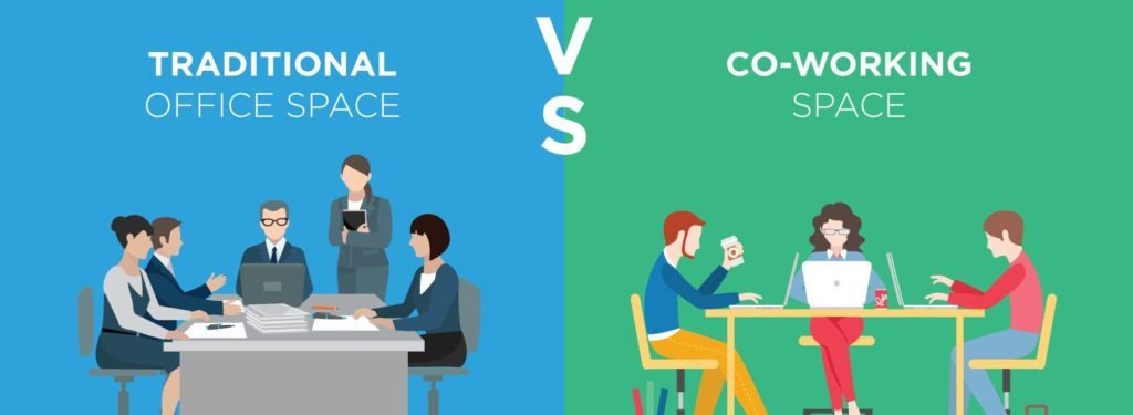 Coworking space vs traditional office space