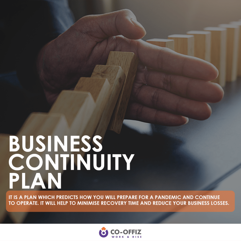 Business Continuity Plan for MNC- Co-Offiz